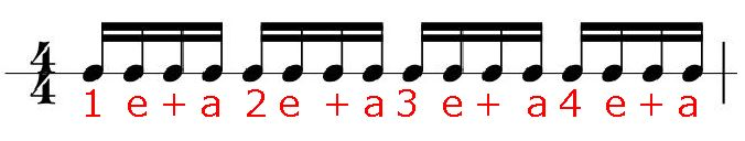 16ビートのリズム譜