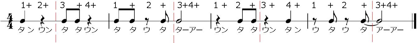 8ビート:問題3の答え