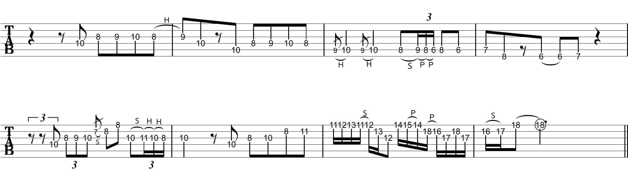 ブルーノートスケール:Tab譜
