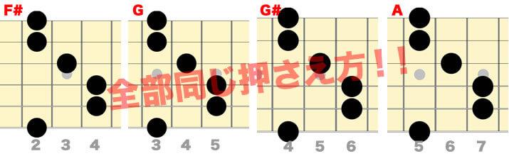 F の押さえ方で弾けるコード例