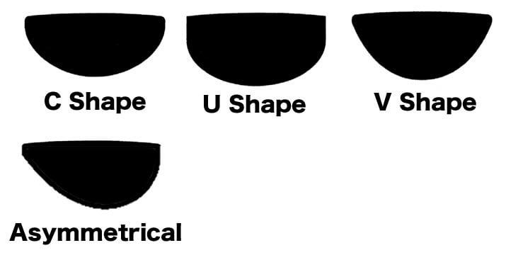 ネックの形状