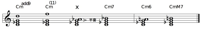 cm+note_chord