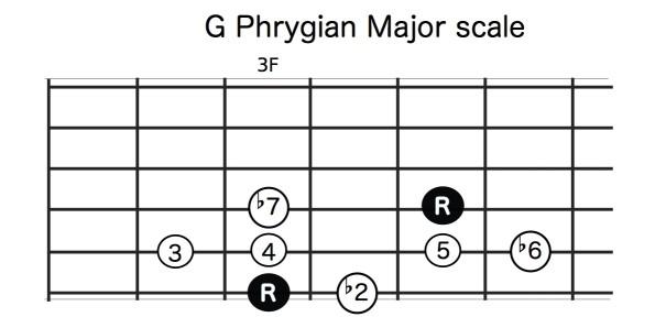 G_phrygian_major