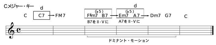 sec_dominant_16