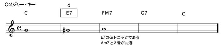 E7の仮トニックであるAm7と3音が共通