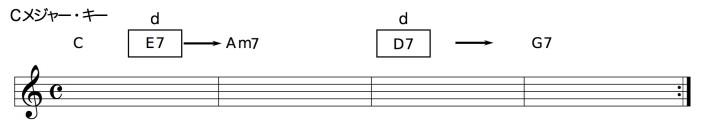 C - Em7 - A7 - D7 - G7