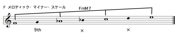 F_Melodic_minor