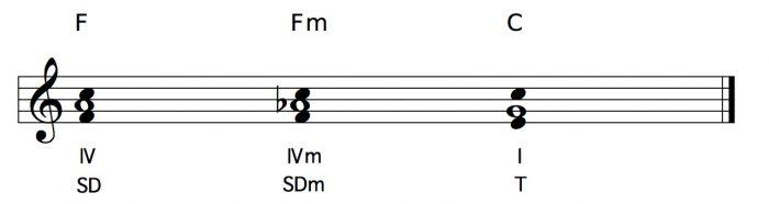 SD_SDm_T_CN