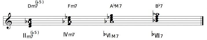 SDm_2