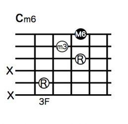 Cm6_5