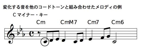変化する音を他のコードトーンと組み合わせたメロディの例