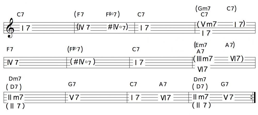 コード譜3