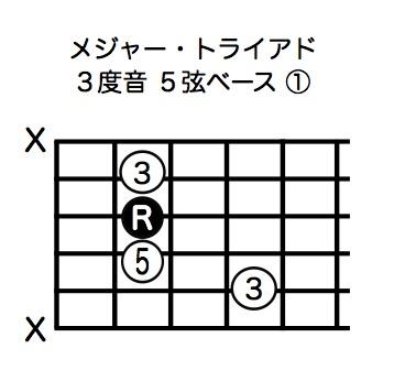 メジャー・トライアド3度音5弦ベース-1