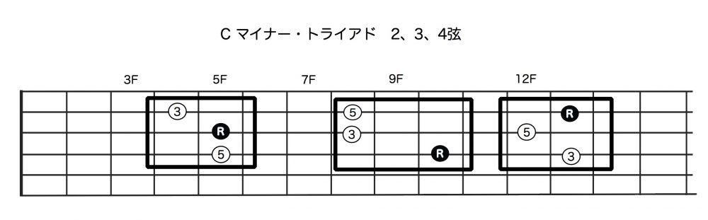 Cマイナー・トライアド:2,3,4弦