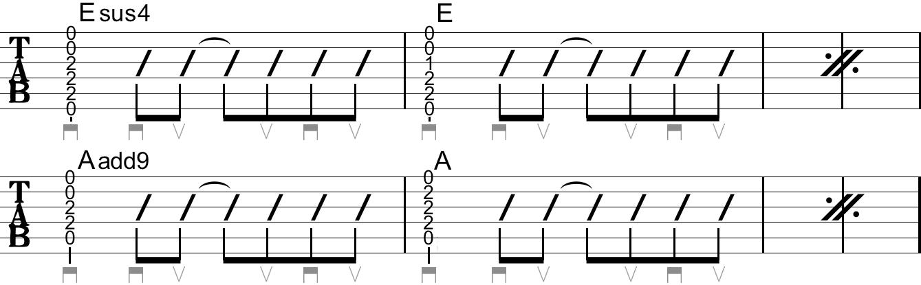 放課後ギタークラブ:#9のTab譜