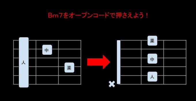 ギターのBm7コードの代替コード