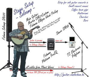 Rig diagram SoloAmp