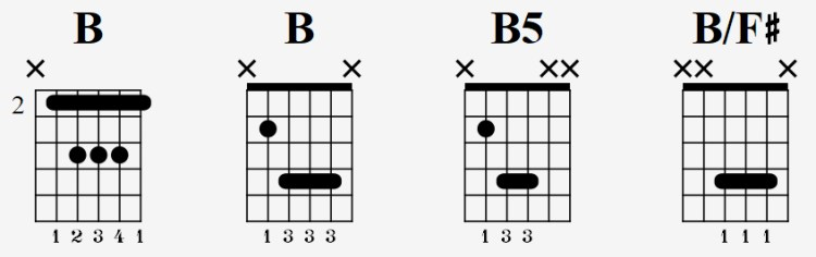Variations autour des accords de B sans barrés