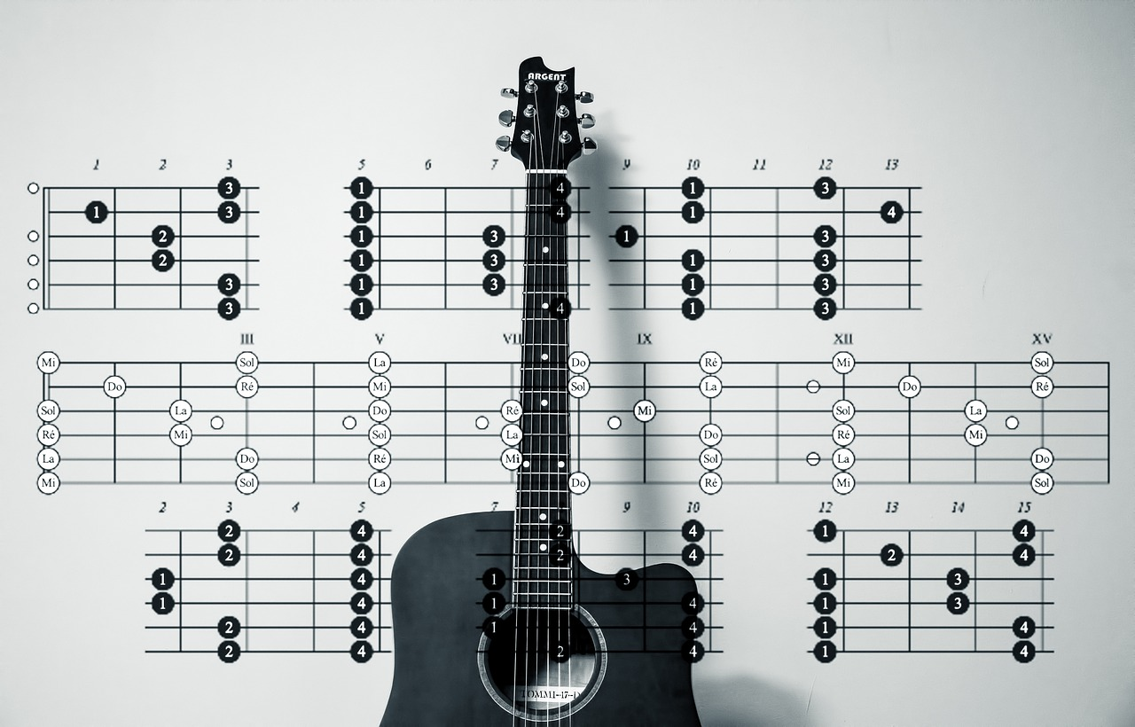 How to Learn Guitar Chords Quickly and Perfectly | Guitar ...