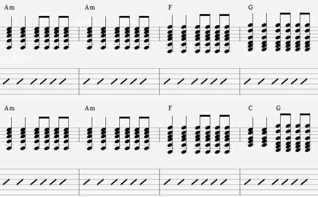 Creating Country Chord Progressions - Guitar Girl Magazine