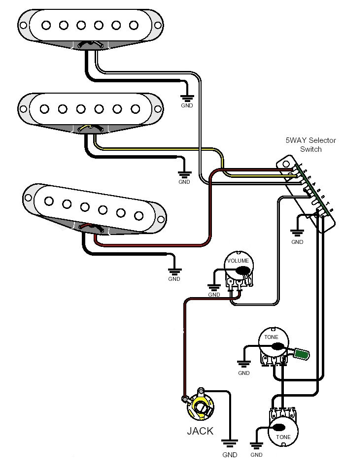 wiringkitstrat?resized665%2C917 single humbucker wiring diagram efcaviation com single pickup wiring diagram at mifinder.co