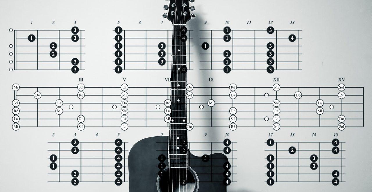 ギターコードポジション