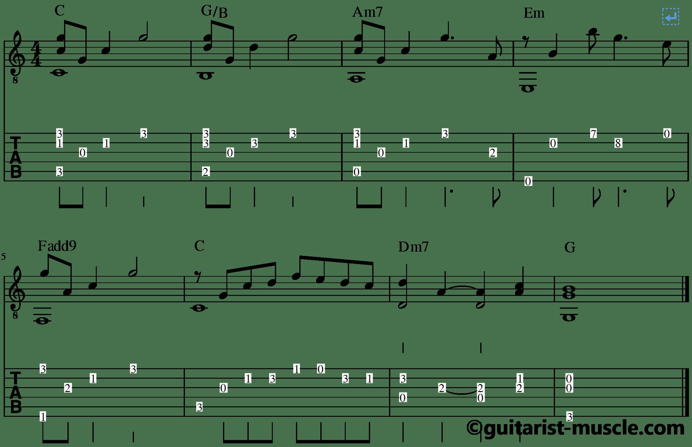 真夏果実風のギターtab譜と楽譜