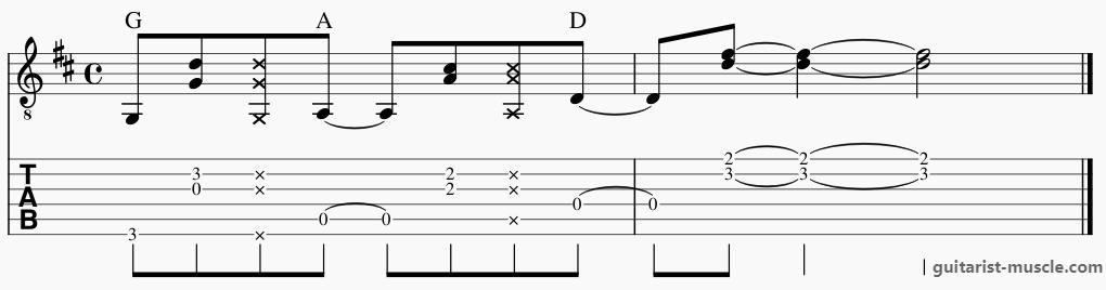 「香水」裏拍でコードチェンジする楽譜とTAB譜