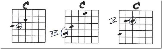 triades-guitare