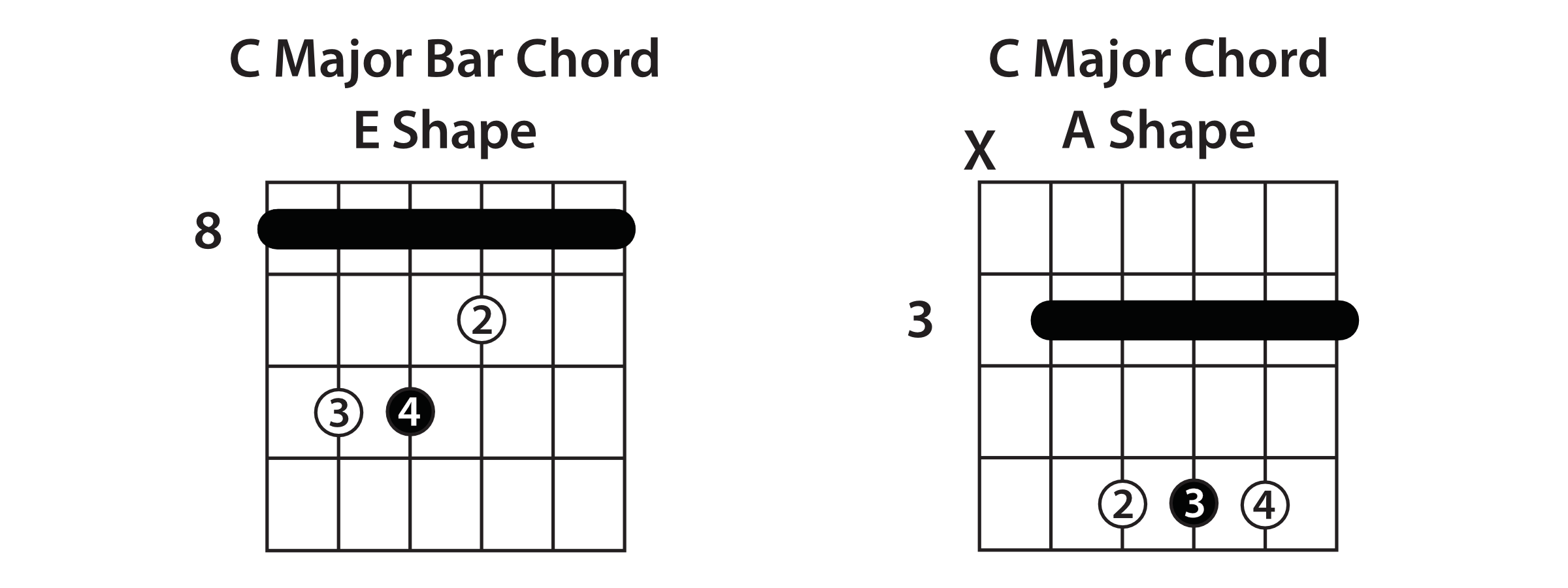 2nd Position Guitar Chords