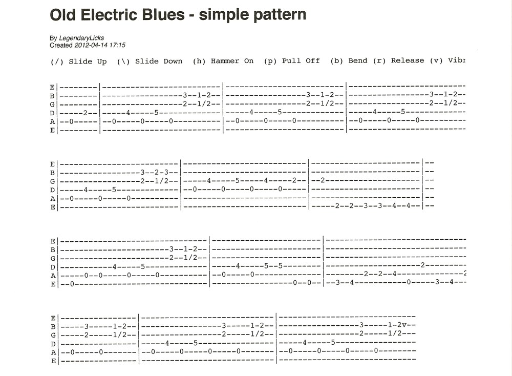 Old Electric Blues style guitar pattern - easy to learn - tab included  (1/4)