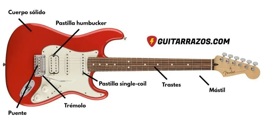 Partes de una guitarra eléctrica