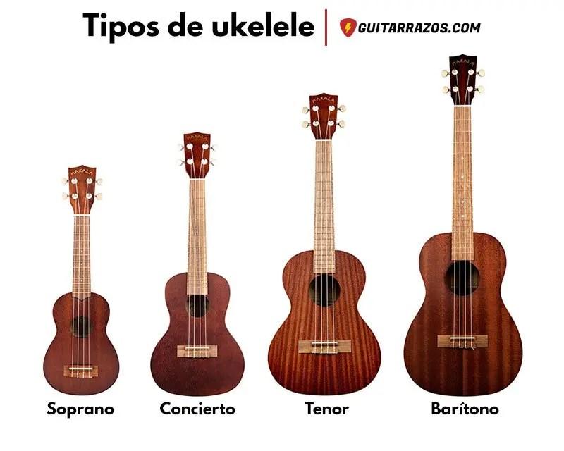 Tipos de ukelele