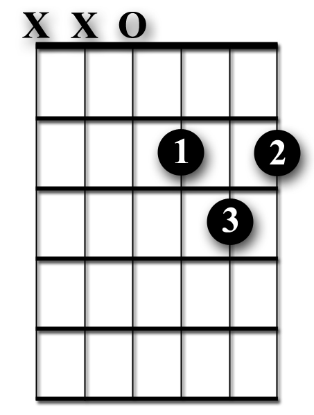 How to Play the D Major Guitar Chord - Beginner Lesson