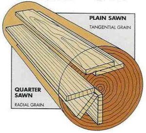 QuarterSawn Timber  Australian Guitar Timbers