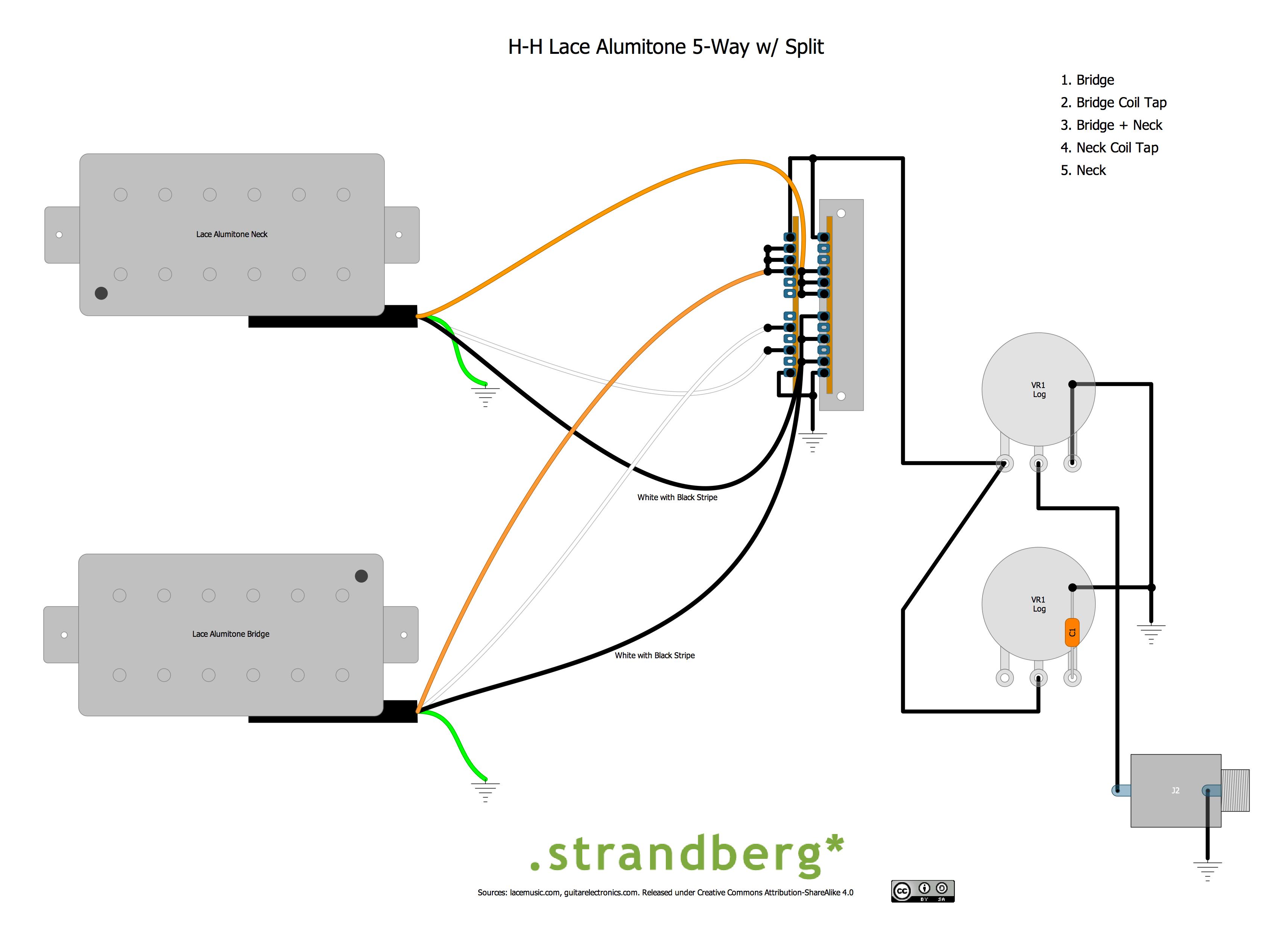 lace pickup wiring wiring diagram