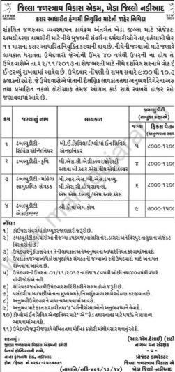 District Watershed Development Unit Recruitment Kheda Dist 2013