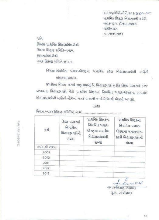 Fix Pagar Vidhyasahayako Ni Mahiti Moklava Babat Paripatra Download