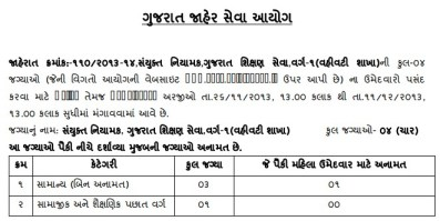 GPSC Joint Director Class 1 Administrative Branch Recruitment