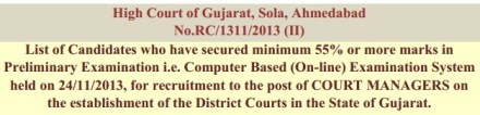 High Court Of Gujarat Court Manager Preliminary Exam Result