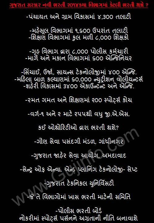 Gujarat Government Next Bharti 2014