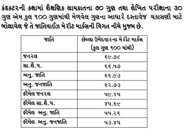 GSRTC Conductor Call Letter Download for Document Verification
