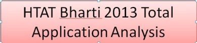 HTAT Bharti 2013 Total Application Analysis Category and District Wise