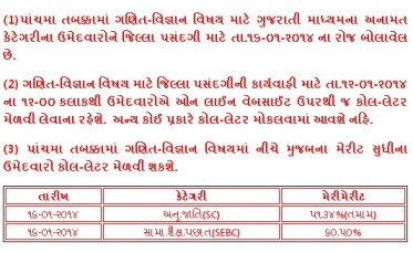Vidhyasahayak Bharti 2013 Maths Science 5th Round Declare