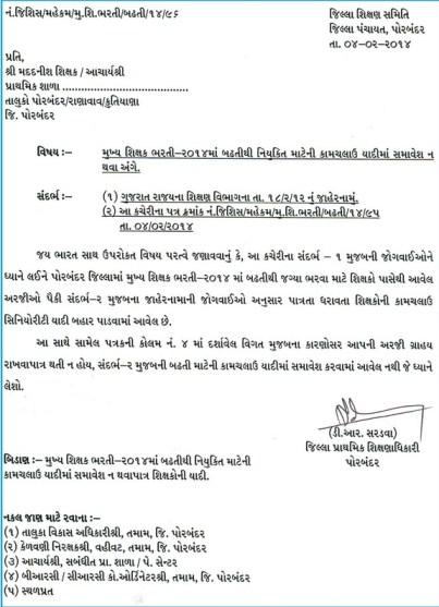 Porbandar District HTAT Promotion Kamchalau List Ma Samavesh Na Pamnar