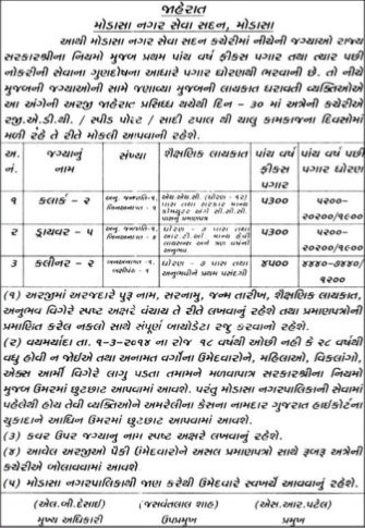 Modasa Nagar Seva Sadan Recruitment