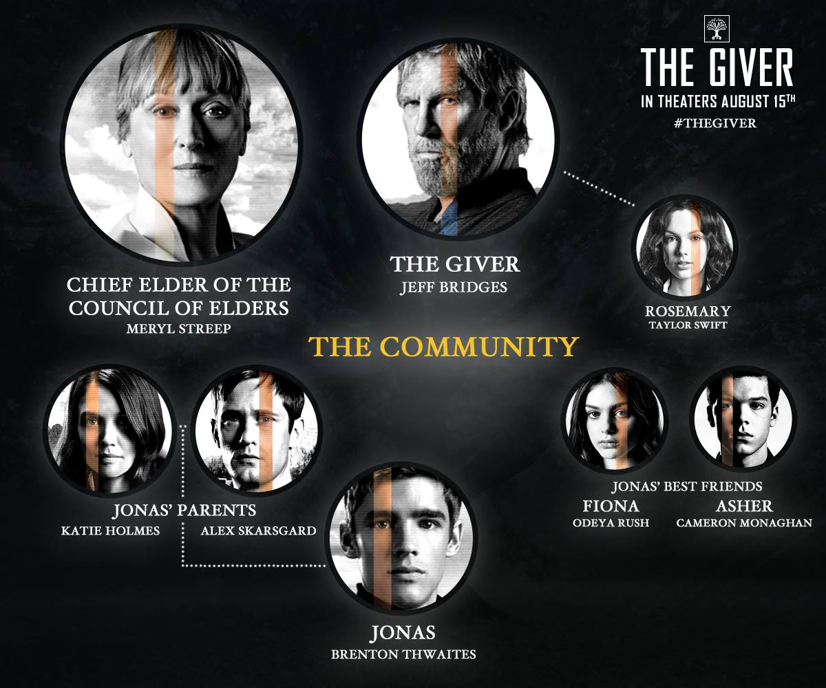 The Giver Characters Fiona
