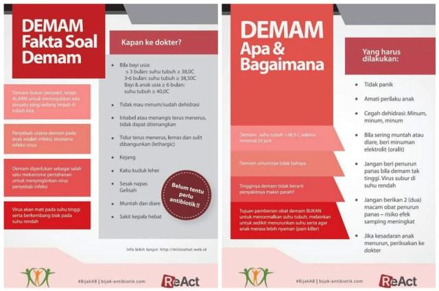 demam