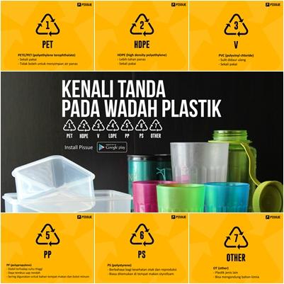 Simbol jenis-jenis plastik.