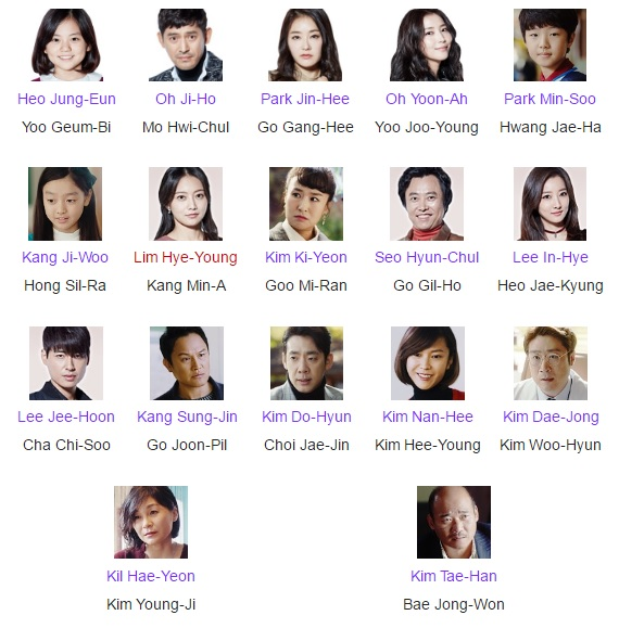Oh My Geum-Bi cast via asianwiki